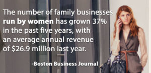 Family Businesses run by Women has grown exponentially since 2003